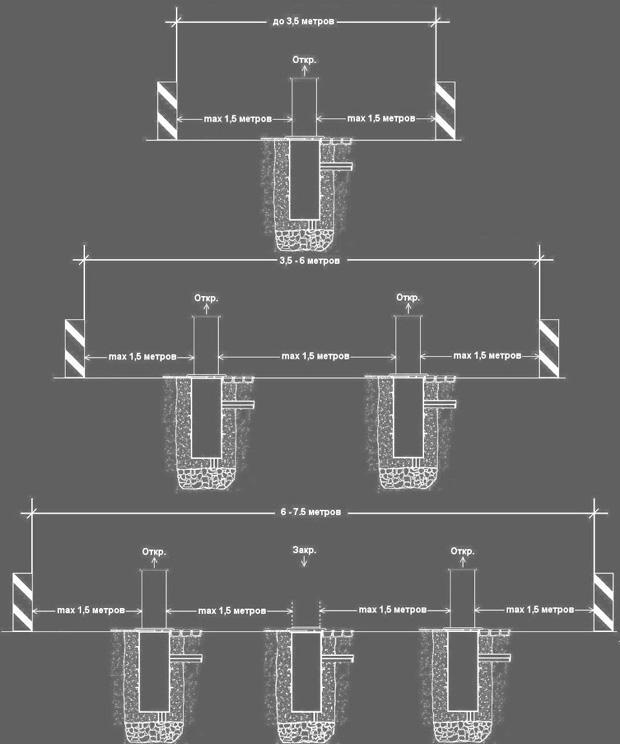 Схема размещения боллардов (выдвижных столбов)